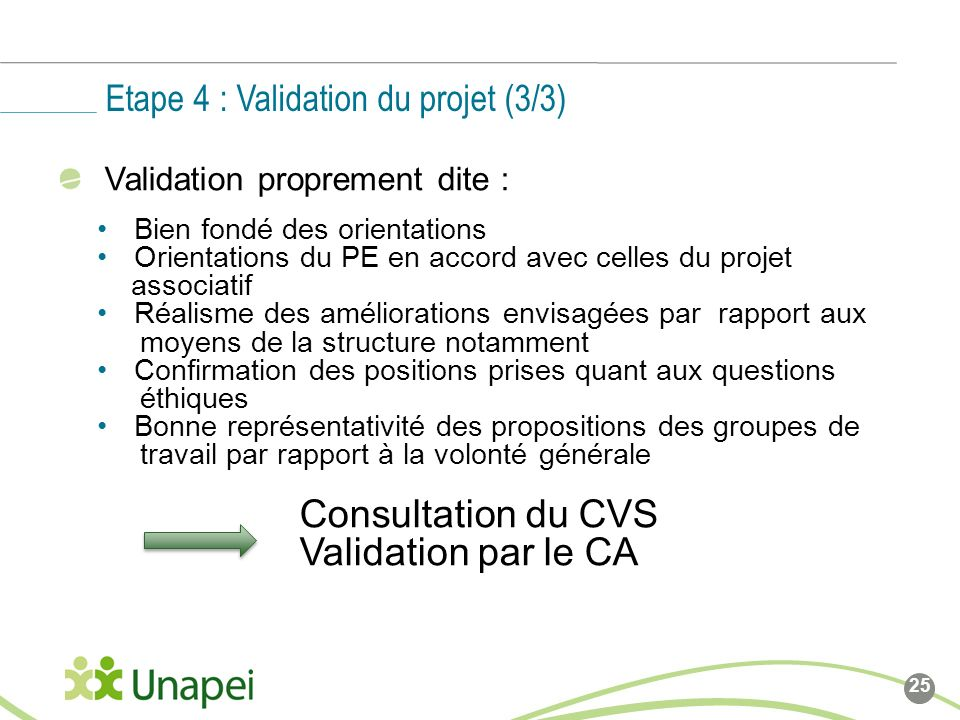 Etape 4 : Validation du projet (3/3)