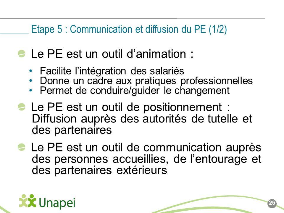 Etape 5 : Communication et diffusion du PE (1/2)