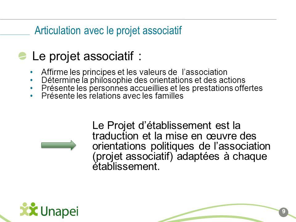 Articulation avec le projet associatif