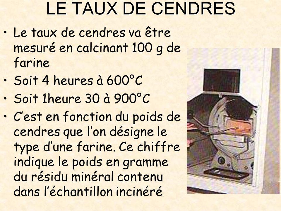 LE TAUX DE CENDRES Le taux de cendres va être mesuré en calcinant 100 g de farine. Soit 4 heures à 600°C.