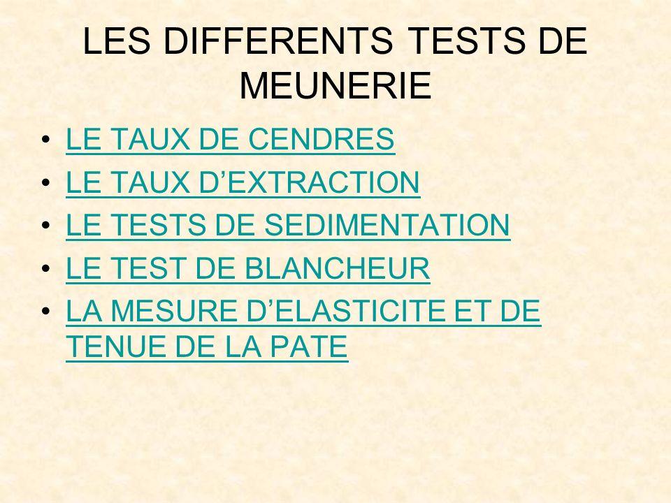 LES DIFFERENTS TESTS DE MEUNERIE