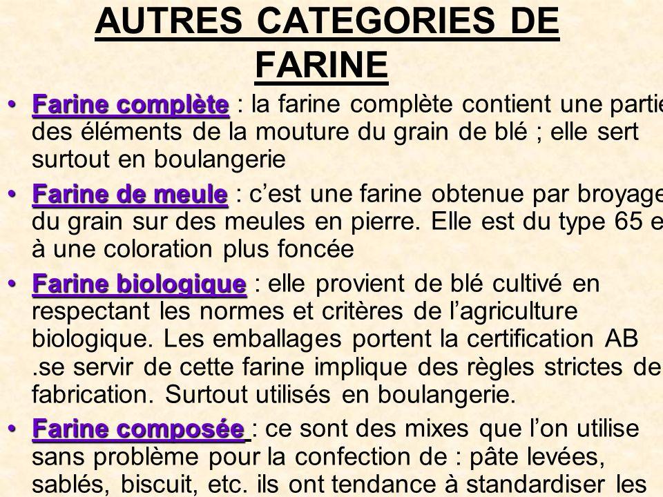 AUTRES CATEGORIES DE FARINE