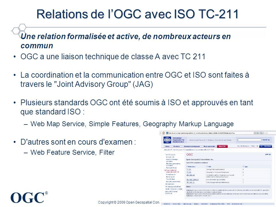Relations de l'OGC avec ISO TC-211