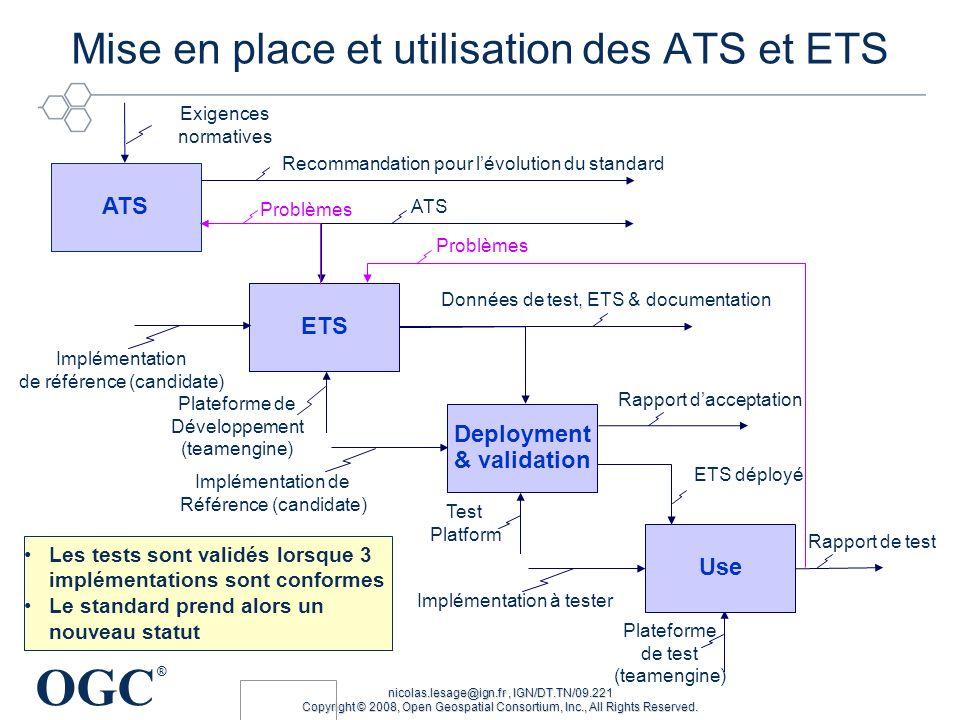 Mise en place et utilisation des ATS et ETS