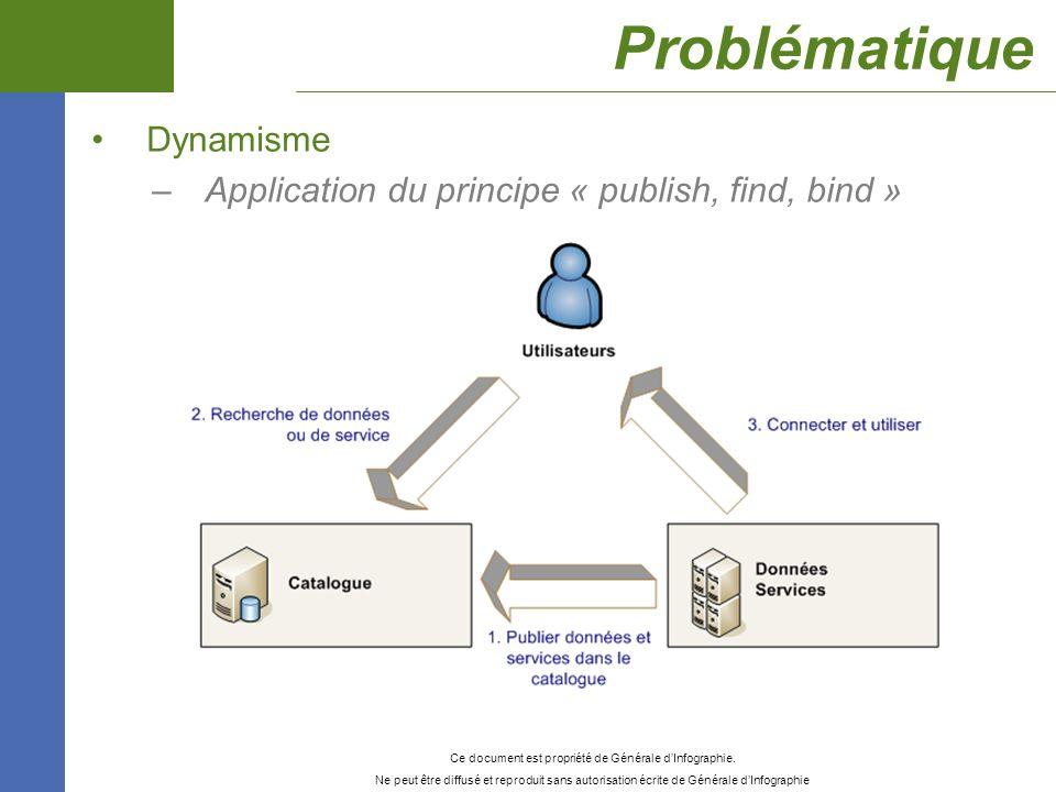 Problématique Dynamisme