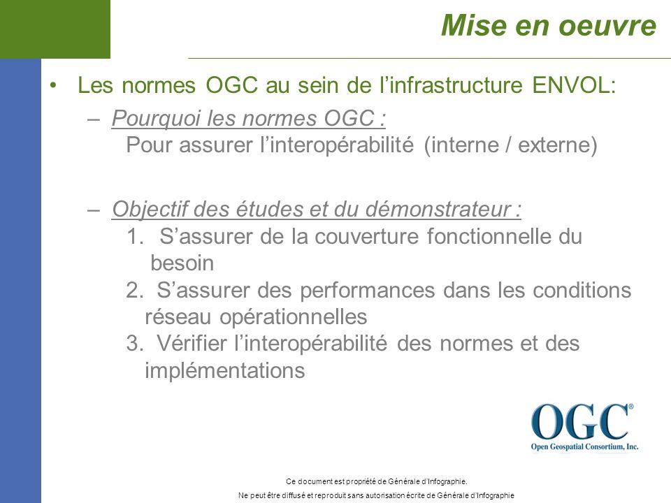 Mise en oeuvre Les normes OGC au sein de l'infrastructure ENVOL: