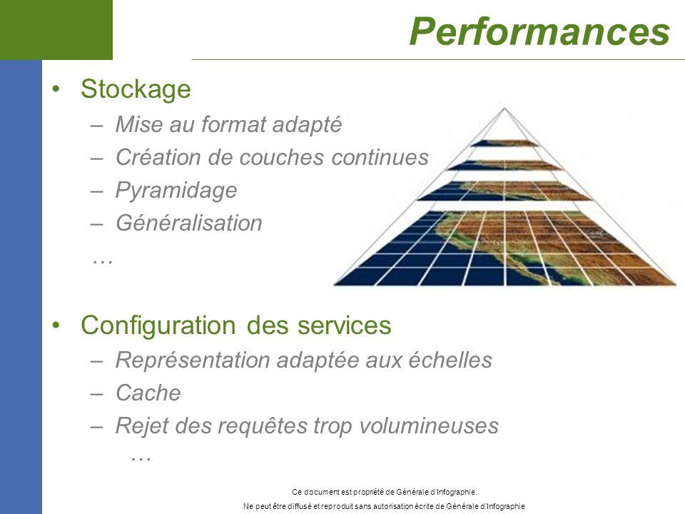 Performances Stockage Configuration des services Mise au format adapté