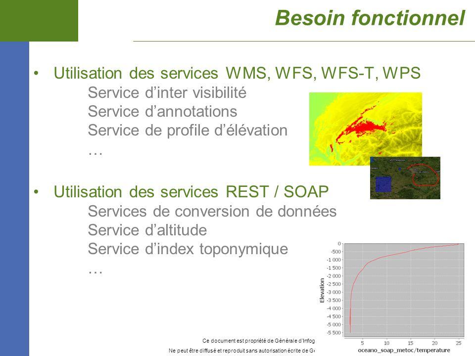 Besoin fonctionnel Utilisation des services WMS, WFS, WFS-T, WPS