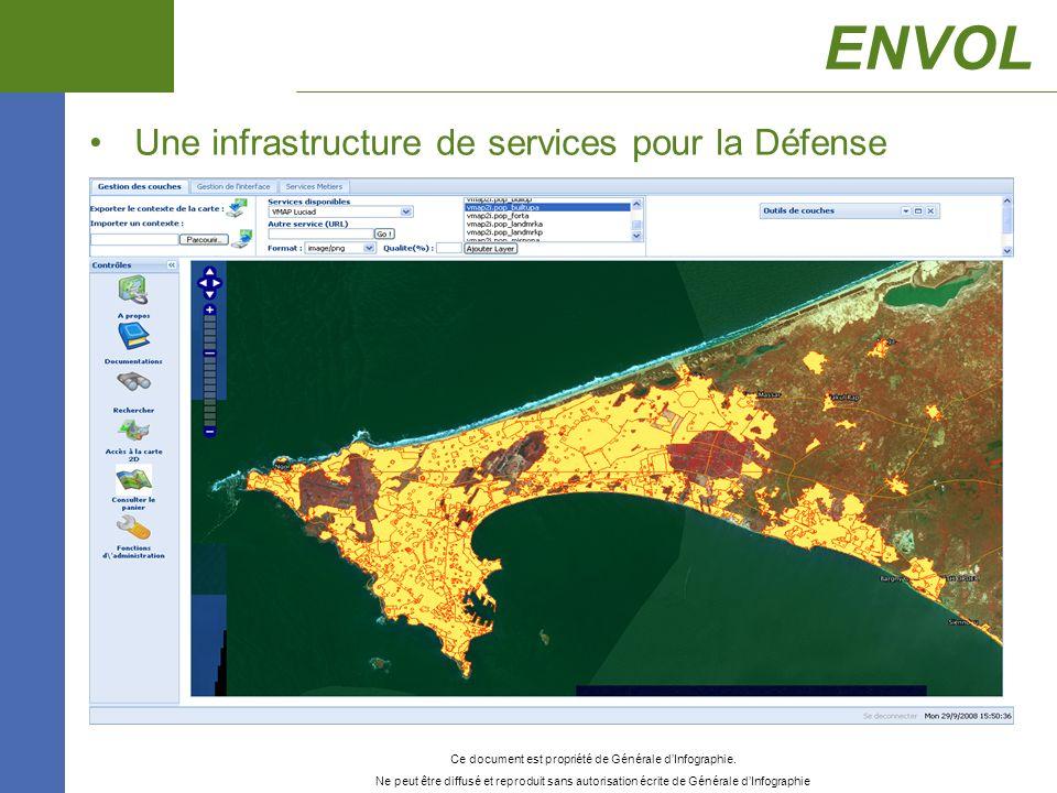 ENVOL Une infrastructure de services pour la Défense
