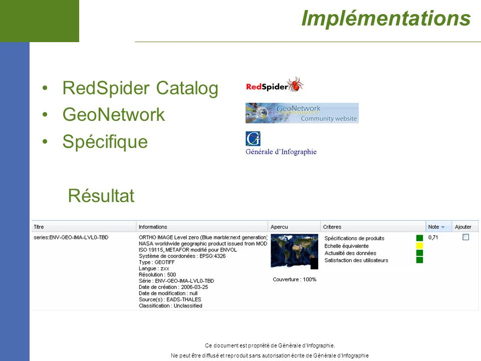 Implémentations RedSpider Catalog GeoNetwork Spécifique Résultat