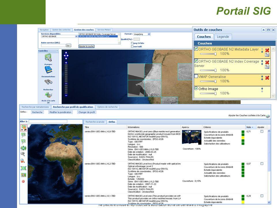 Portail SIG Impression écran portail