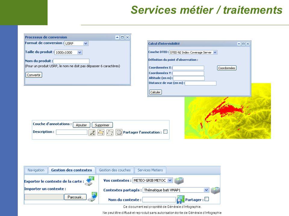 Services métier / traitements
