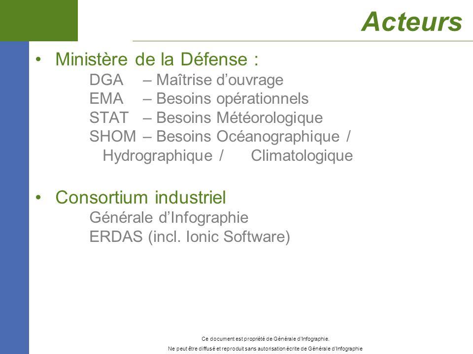 Acteurs Ministère de la Défense : Consortium industriel