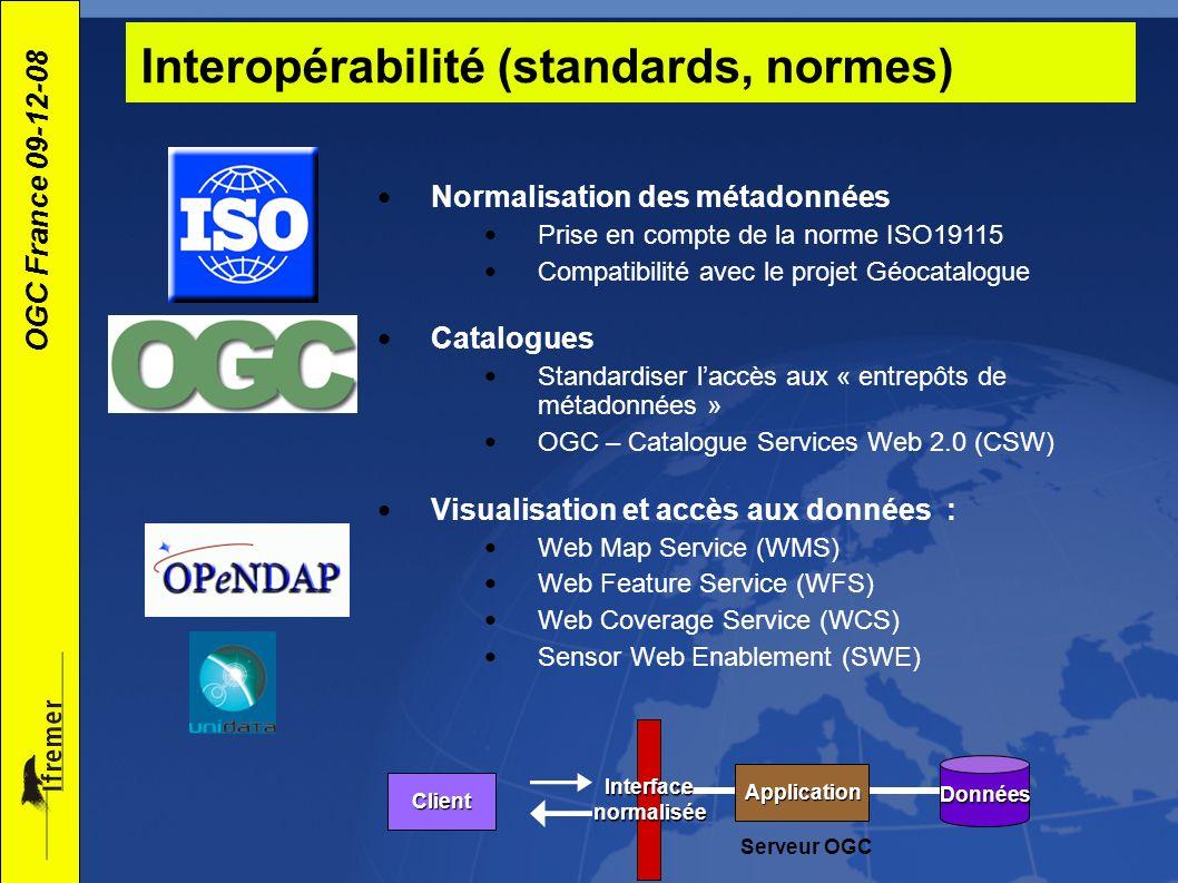 Interopérabilité (standards, normes)