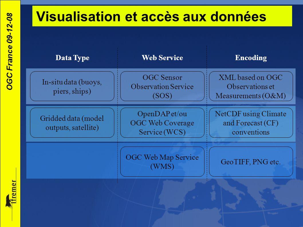 Visualisation et accès aux données