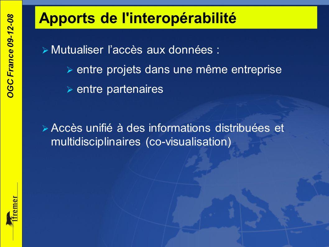 Apports de l interopérabilité