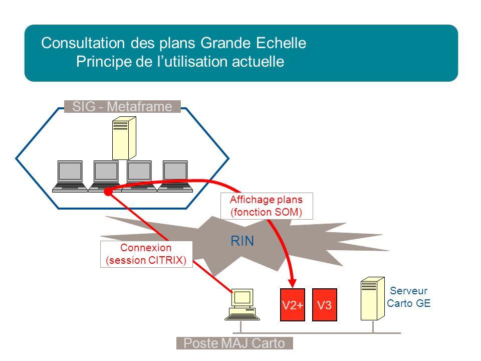 Consultation des plans Grande Echelle Principe de l'utilisation actuelle