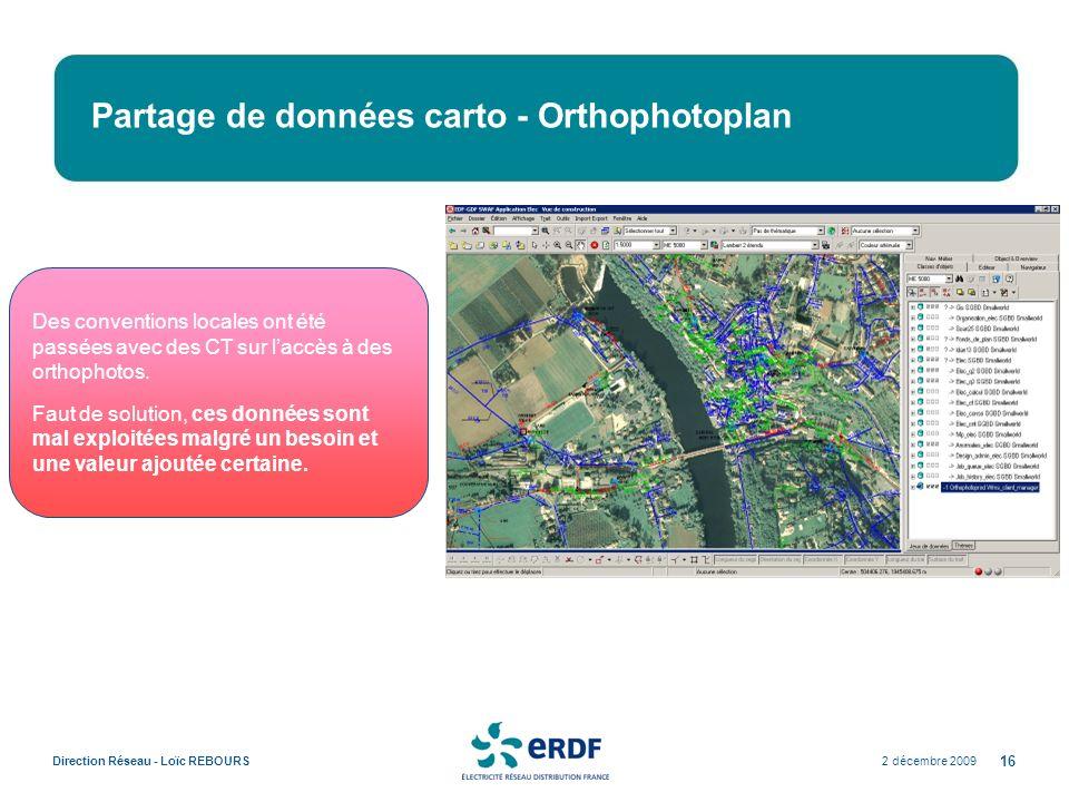 Partage de données carto - Orthophotoplan