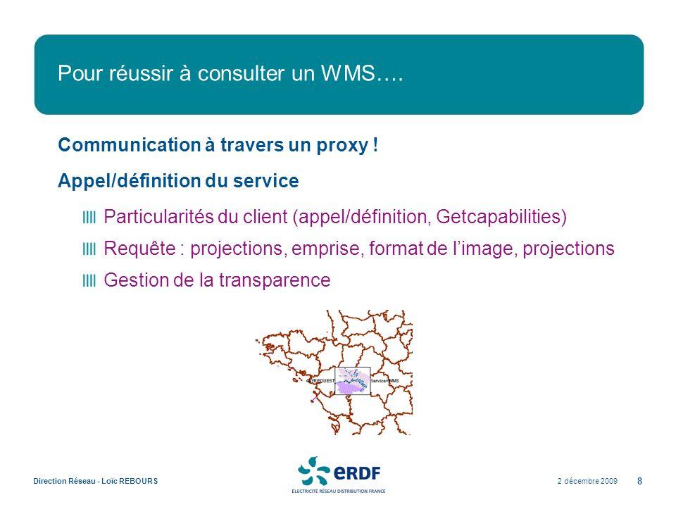 Pour réussir à consulter un WMS….