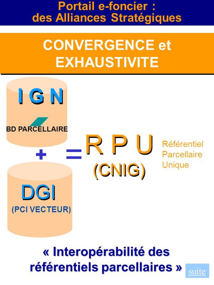 = R P U (CNIG) I G N DGI + CONVERGENCE et EXHAUSTIVITE