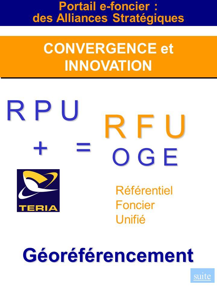 des Alliances Stratégiques CONVERGENCE et INNOVATION