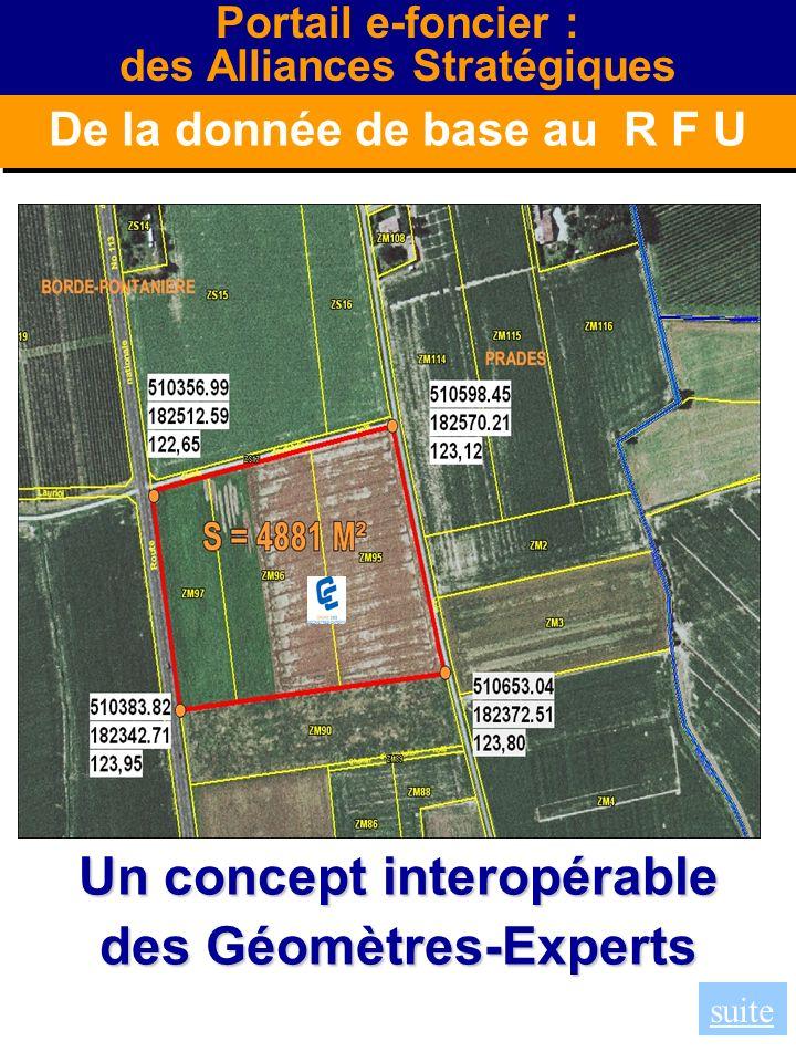 Un concept interopérable des Géomètres-Experts