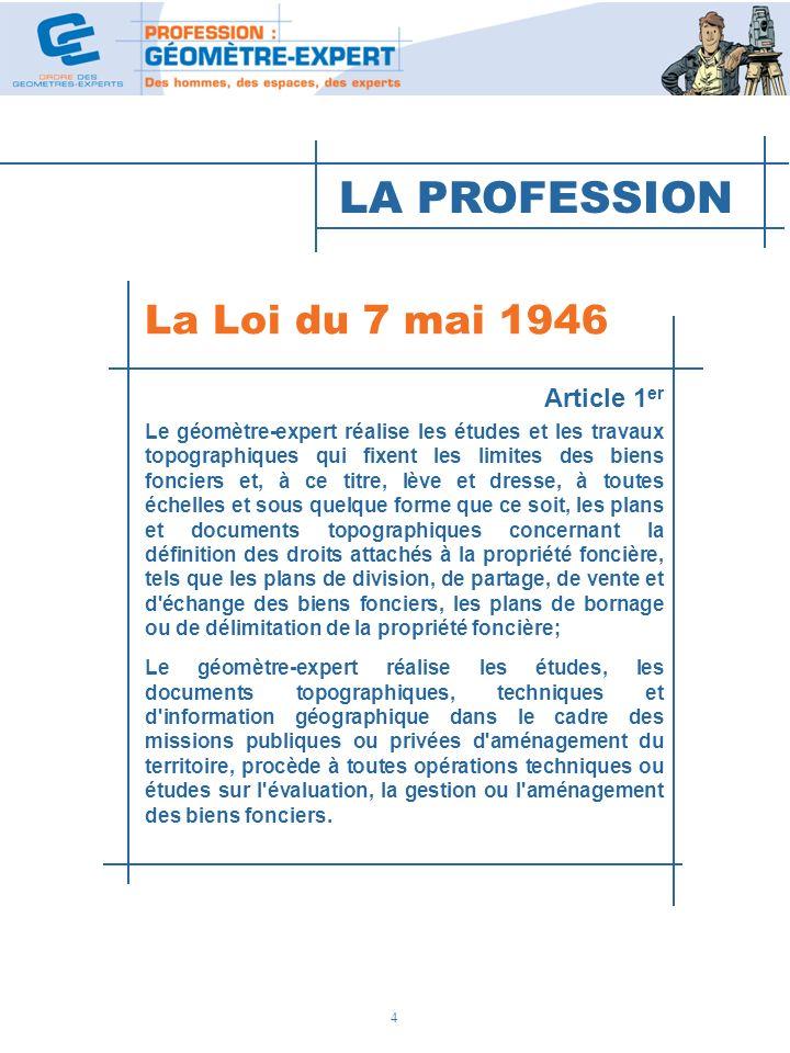 LA PROFESSION La Loi du 7 mai 1946 Article 1er