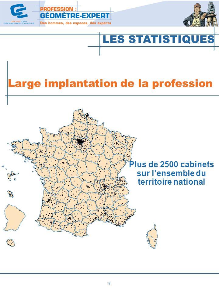 Plus de 2500 cabinets sur l'ensemble du territoire national