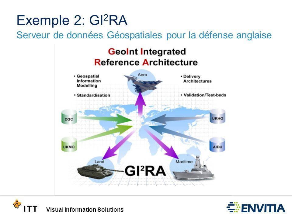 Exemple 2: GI2RA Serveur de données Géospatiales pour la défense anglaise