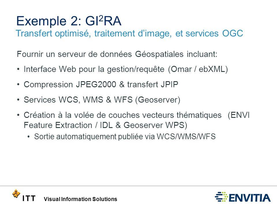 Exemple 2: GI2RA Transfert optimisé, traitement d'image, et services OGC. Fournir un serveur de données Géospatiales incluant: