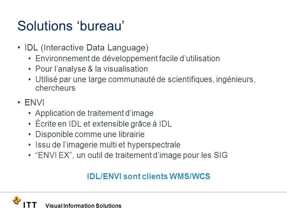 IDL/ENVI sont clients WMS/WCS