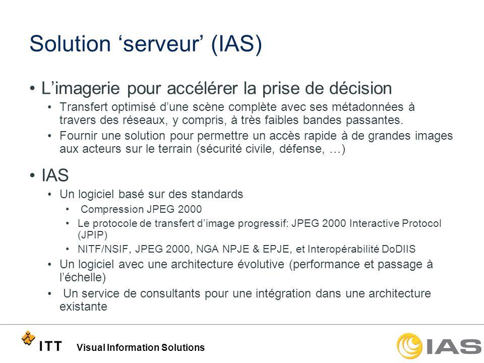 Solution 'serveur' (IAS)