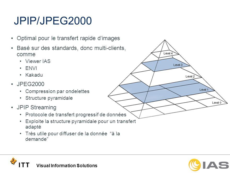 JPIP/JPEG2000 Optimal pour le transfert rapide d'images