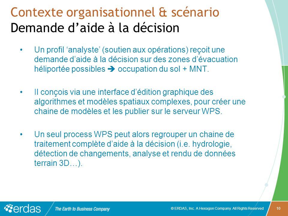 Contexte organisationnel & scénario Demande d'aide à la décision