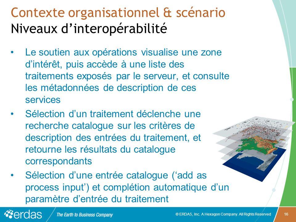 Contexte organisationnel & scénario Niveaux d'interopérabilité