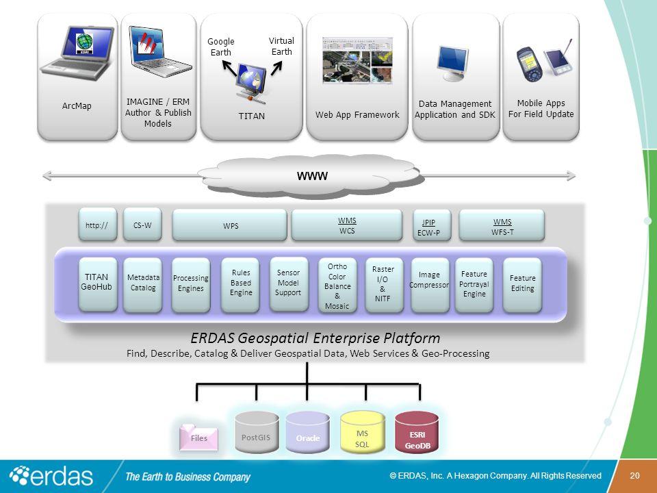 ERDAS Geospatial Enterprise Platform