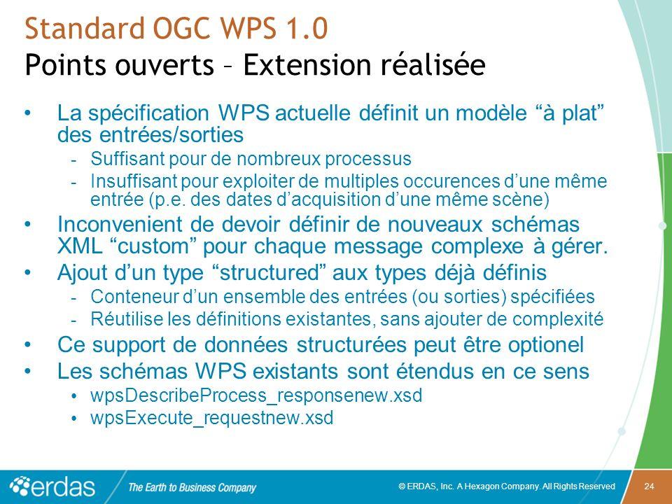 Standard OGC WPS 1.0 Points ouverts – Extension réalisée