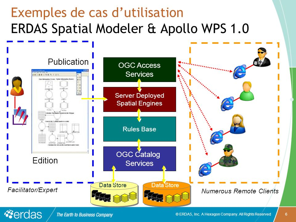 Exemples de cas d'utilisation ERDAS Spatial Modeler & Apollo WPS 1.0