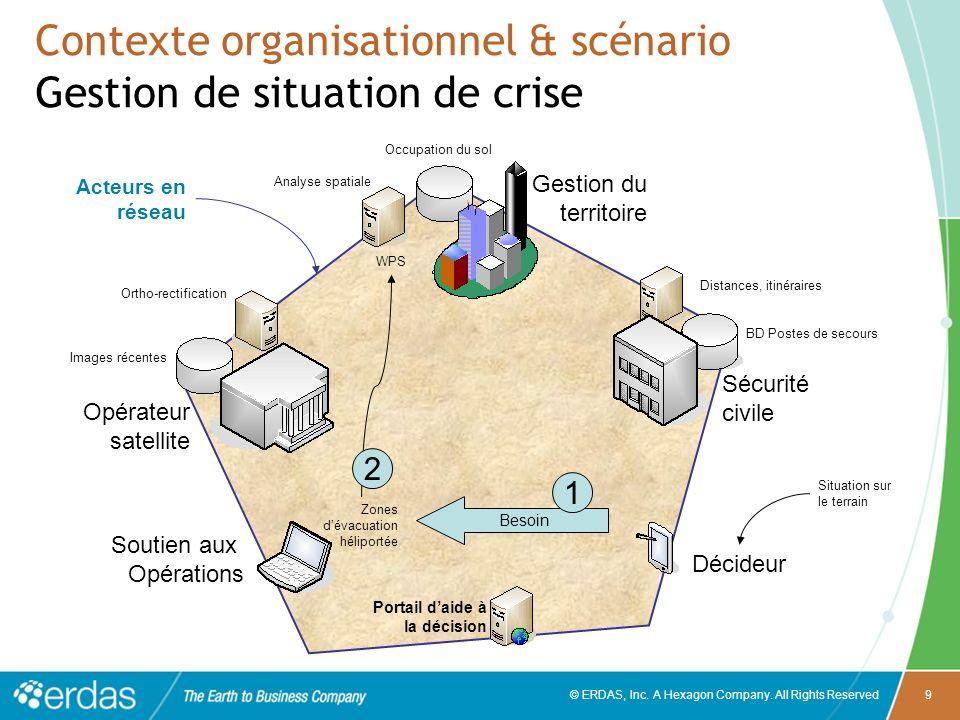 Contexte organisationnel & scénario Gestion de situation de crise