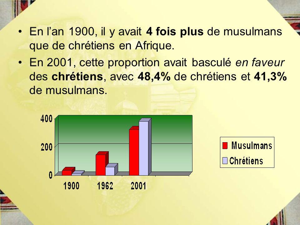 En l'an 1900, il y avait 4 fois plus de musulmans que de chrétiens en Afrique.