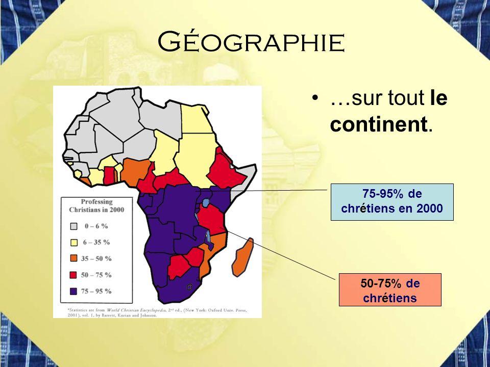 Géographie …sur tout le continent. 75-95% de chrétiens en 2000