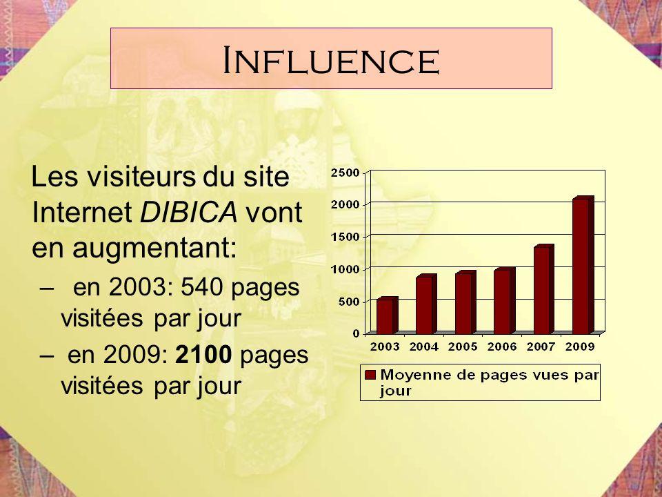 Influence Les visiteurs du site Internet DIBICA vont en augmentant: