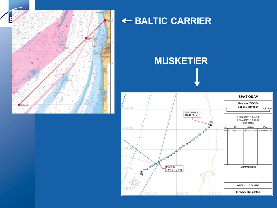 BALTIC CARRIER MUSKETIER