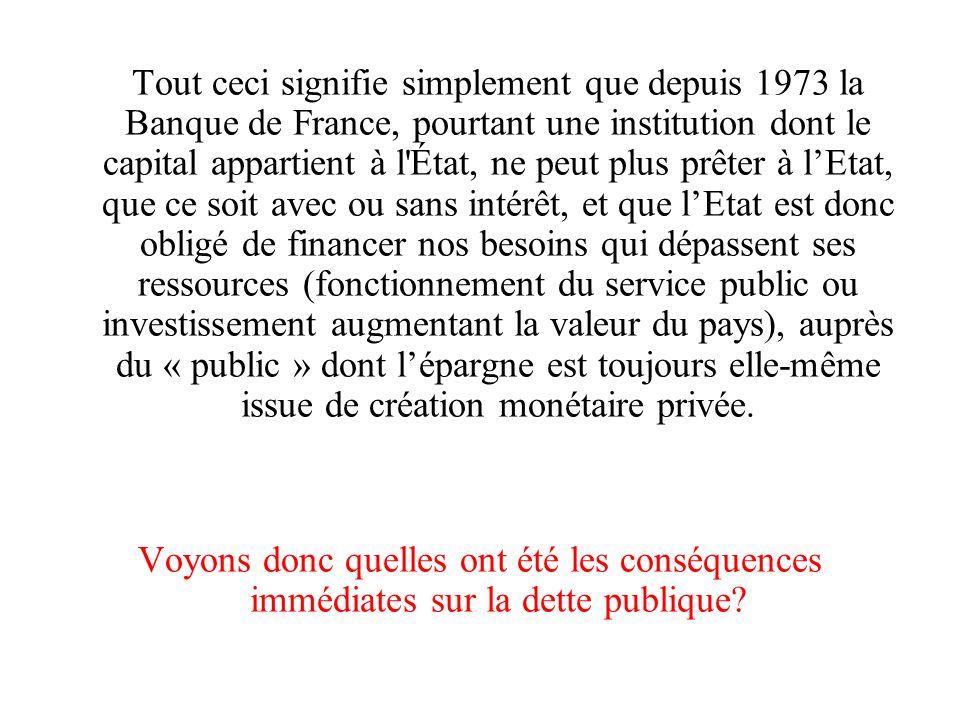 Tout ceci signifie simplement que depuis 1973 la Banque de France, pourtant une institution dont le capital appartient à l État, ne peut plus prêter à l'Etat, que ce soit avec ou sans intérêt, et que l'Etat est donc obligé de financer nos besoins qui dépassent ses ressources (fonctionnement du service public ou investissement augmentant la valeur du pays), auprès du « public » dont l'épargne est toujours elle-même issue de création monétaire privée.