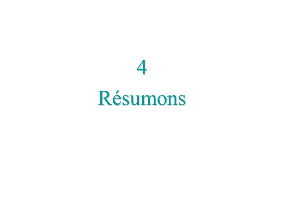 4 Résumons