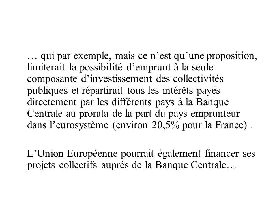 … qui par exemple, mais ce n'est qu'une proposition, limiterait la possibilité d'emprunt à la seule composante d'investissement des collectivités publiques et répartirait tous les intérêts payés directement par les différents pays à la Banque Centrale au prorata de la part du pays emprunteur dans l'eurosystème (environ 20,5% pour la France) .