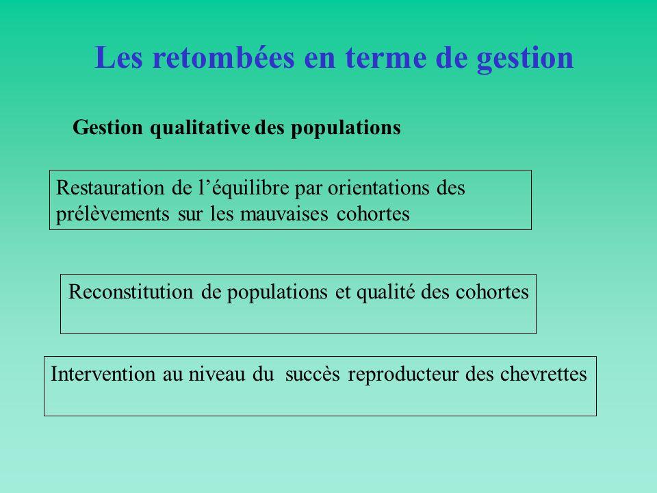 Reconstitution de populations et qualité des cohortes