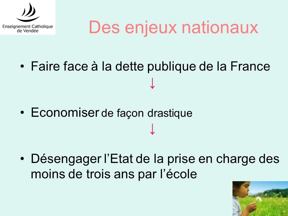 Des enjeux nationaux Faire face à la dette publique de la France ↓