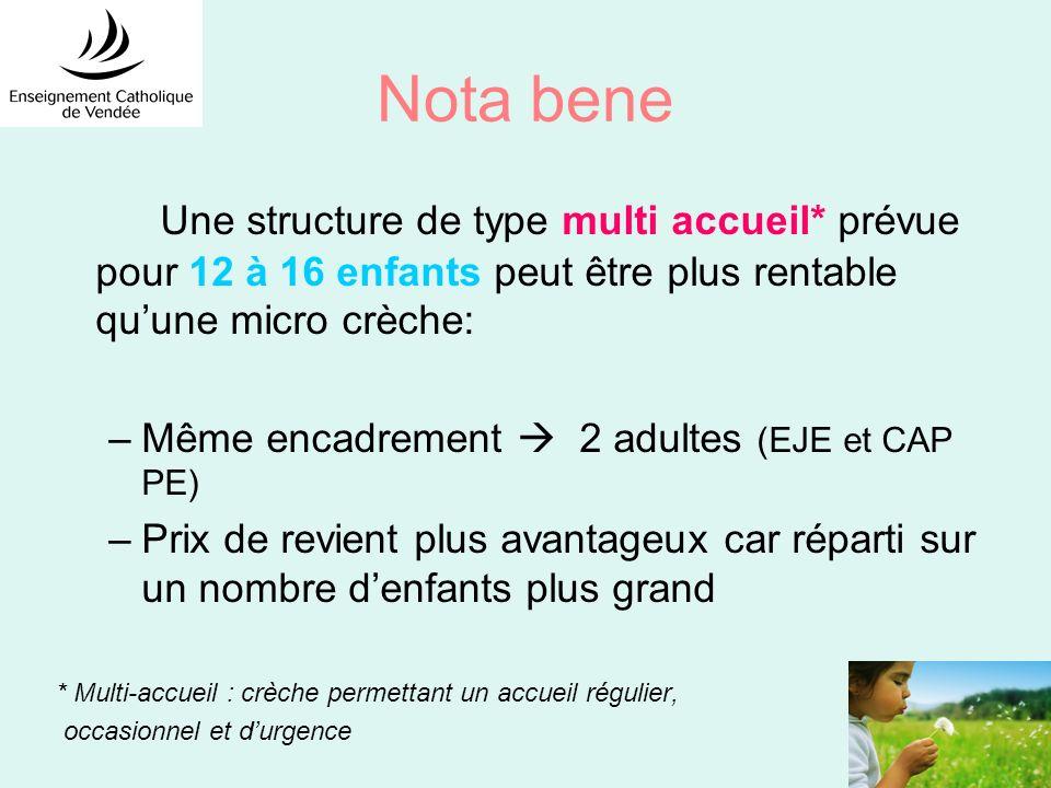 Nota bene Une structure de type multi accueil* prévue pour 12 à 16 enfants peut être plus rentable qu'une micro crèche: