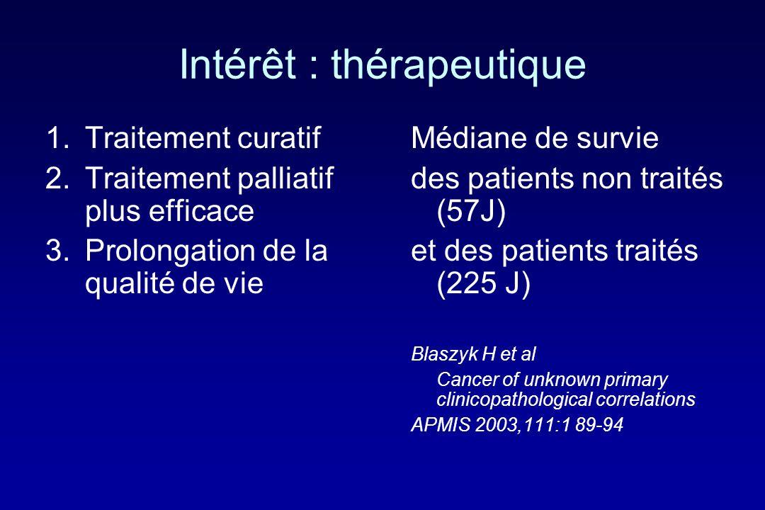 Intérêt : thérapeutique